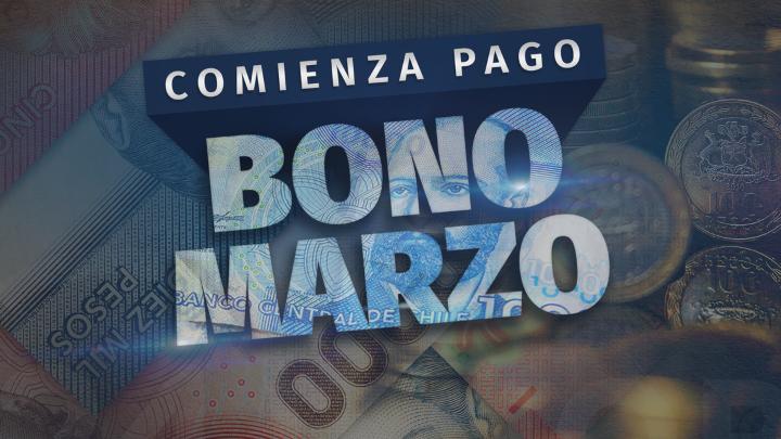 Cómo Consultar la Fecha de Pago del Bono Marzo 2020
